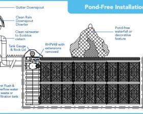 Pond-free-waterfall-underground-resevoir-tank-to-hold-rainwater-illustration-garden-center-tv